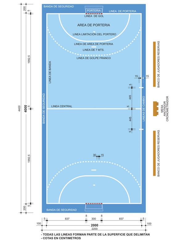 campo-de-balonmano